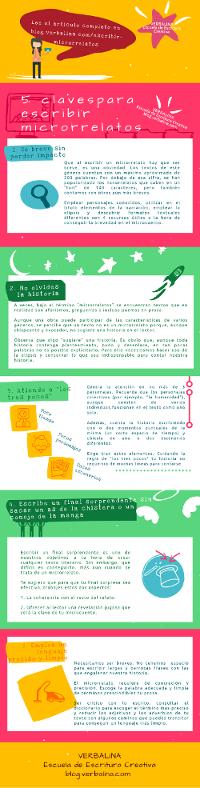 5-claves-escribir-microrrelatos-infografía-completa
